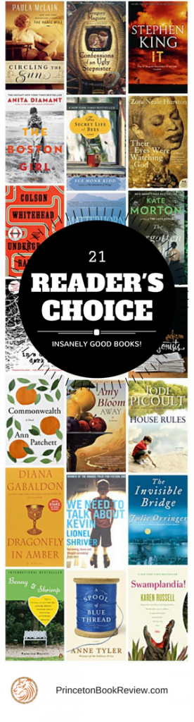 Readers Choice, Reader's Favorite Books, Word of Mouth